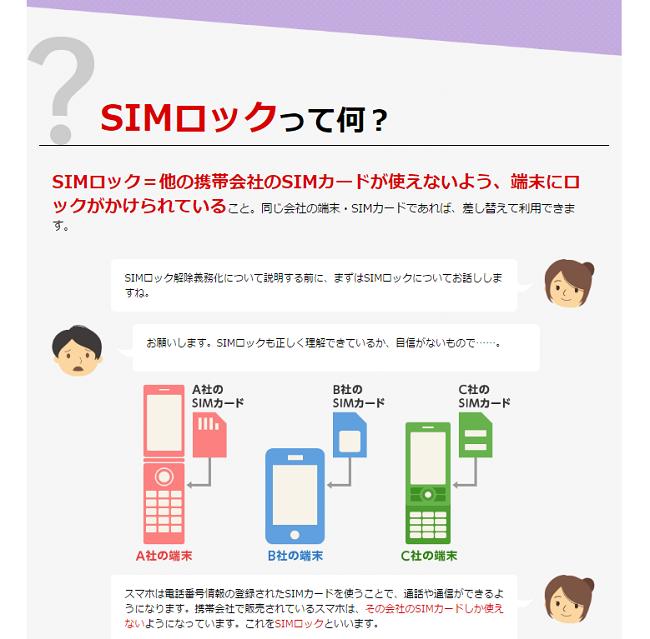 SIMlock