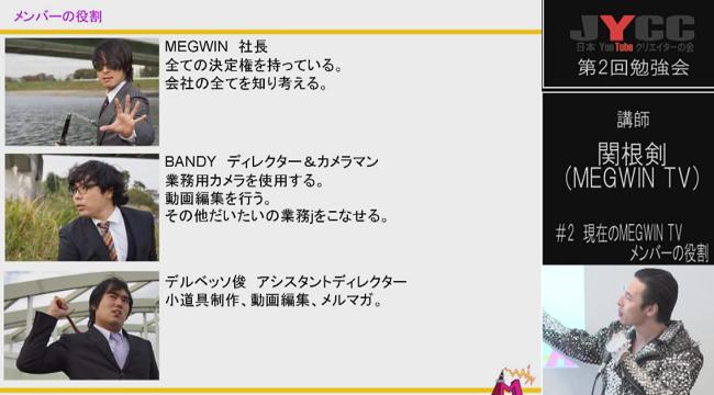 現在のMEGWIN TVメンバー役割